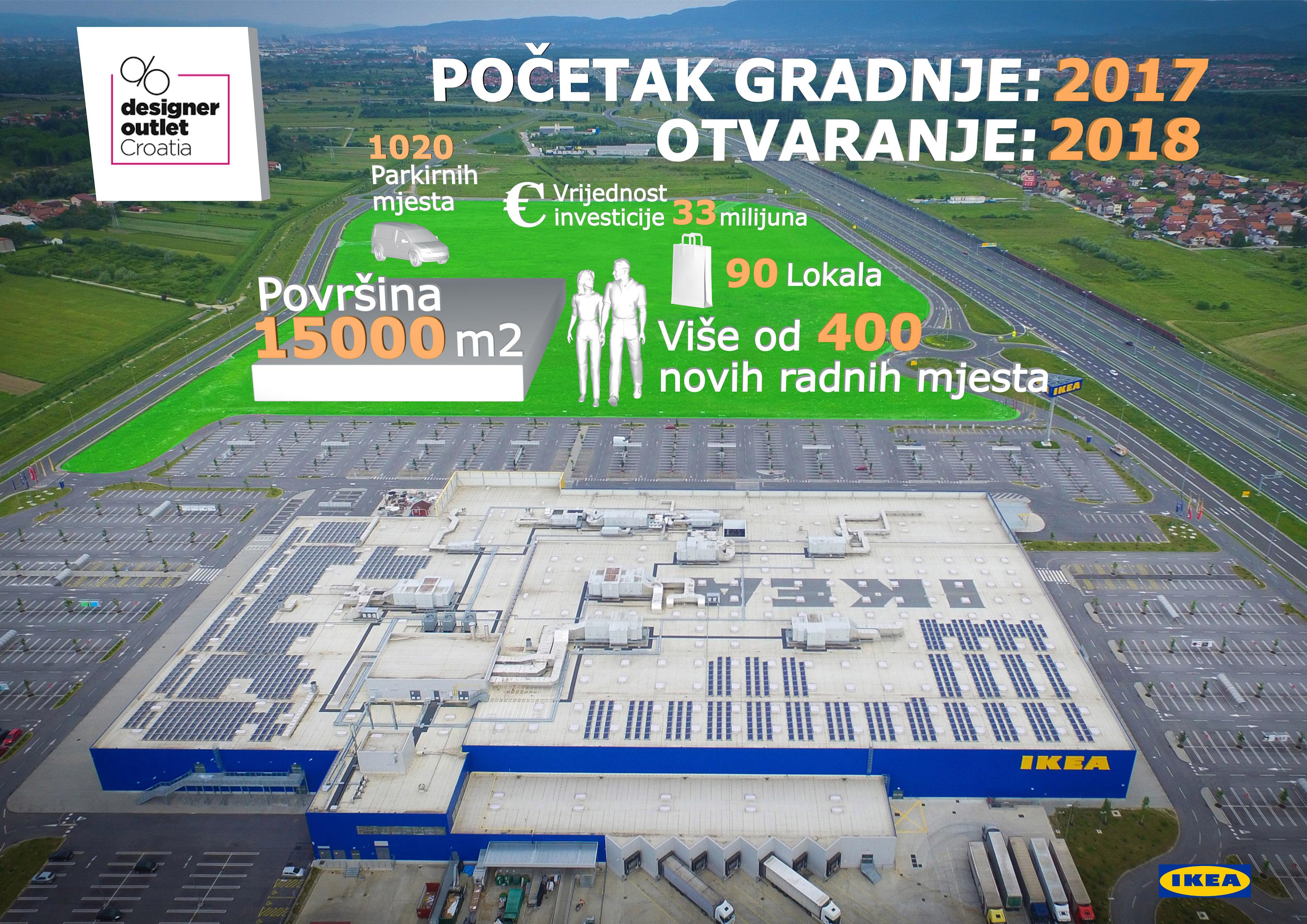 Globus Foto Pogledajte Kako Ce Izgledati Novi Ikea In Kompleks U Hrvatskoj Vrijedan 88 Milijuna