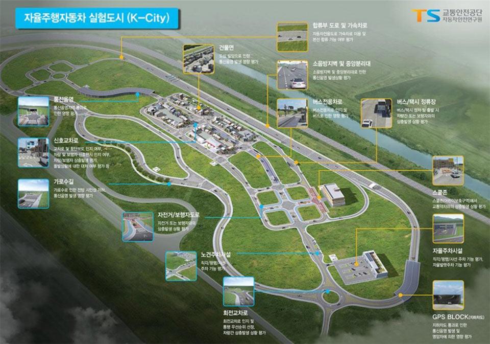 South-Korea-K-City-1-