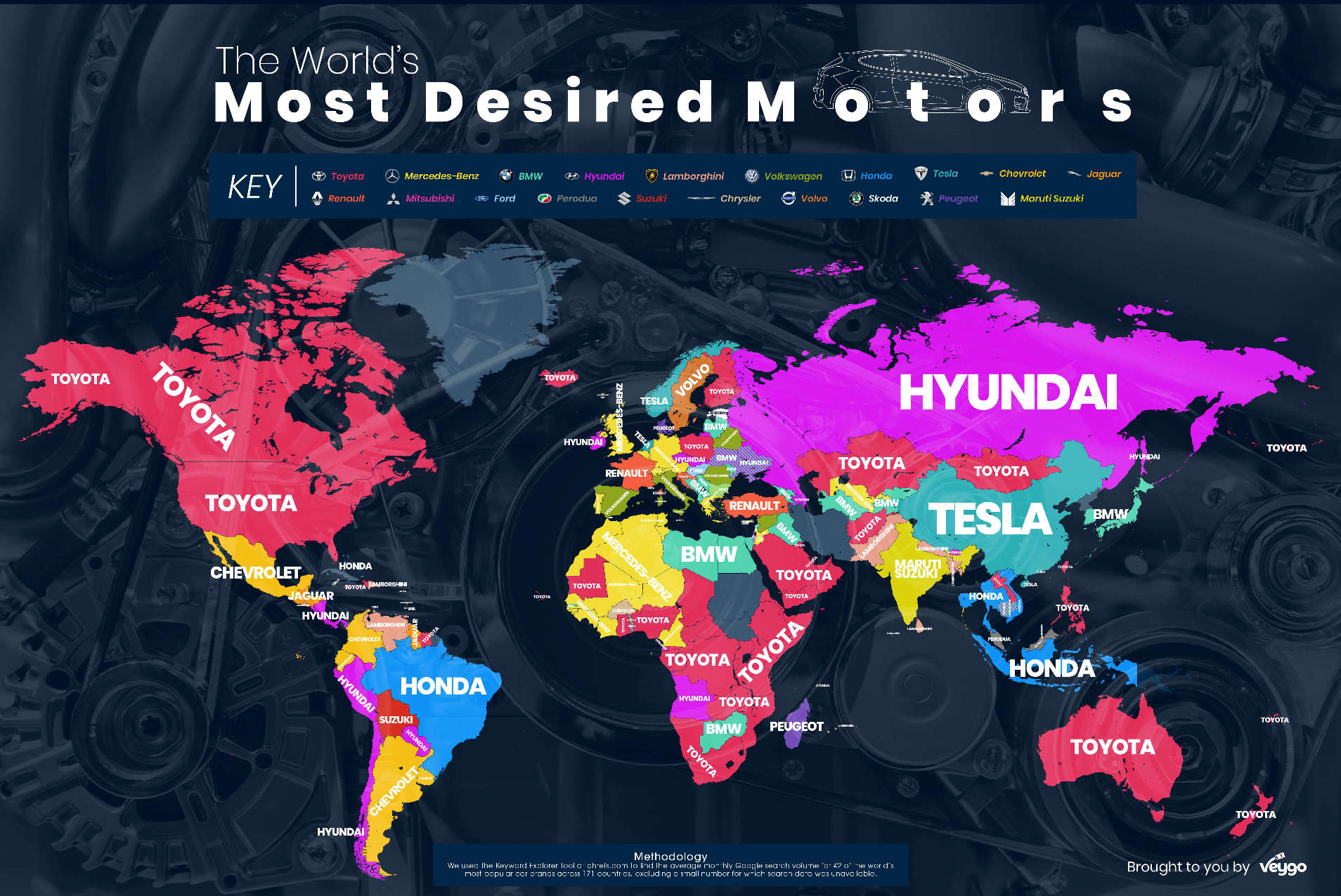 the-worlds-most-desired-motors