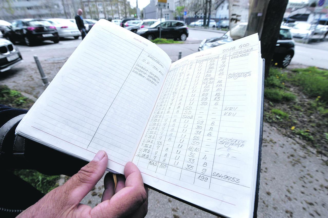 Zagreb, 120418. Djordjiceva ulica. Bozidar Novacki kontrolor javnih parkiralista. Foto: Damjan Tadic / CROPIX