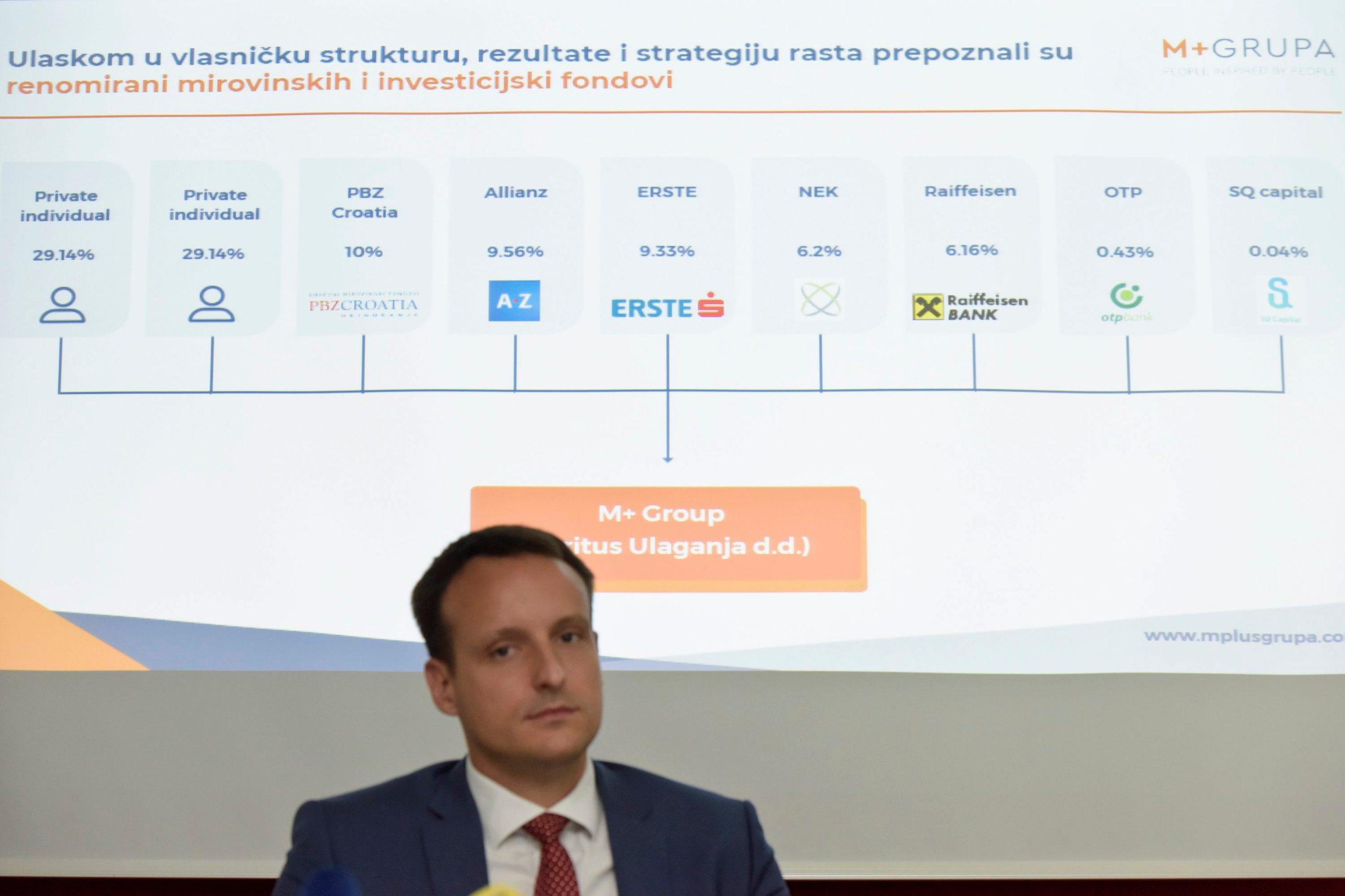 Ivan Posavec, predsjednik Uprave Meritus ulaganja