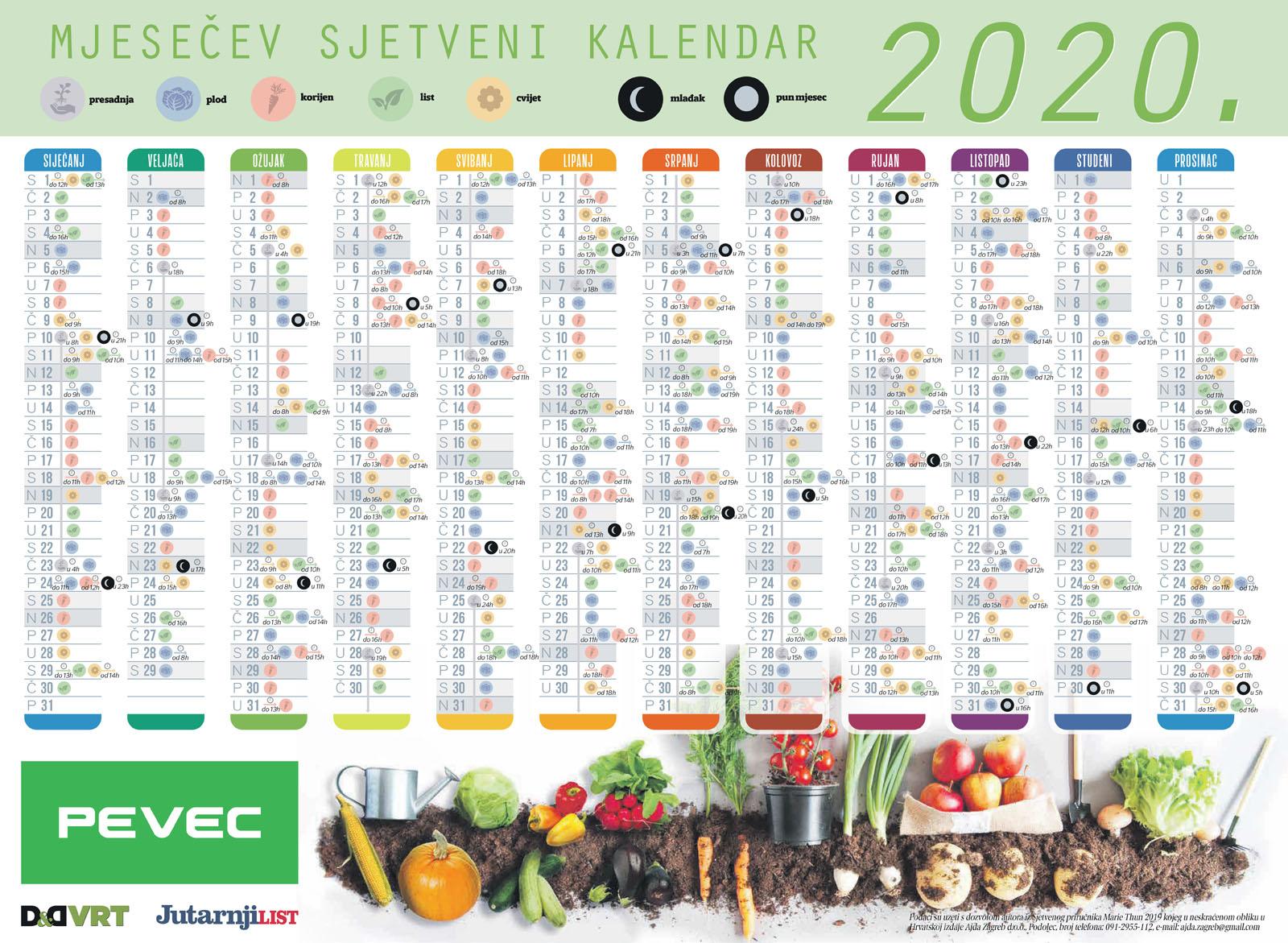 sjetveni-2020-