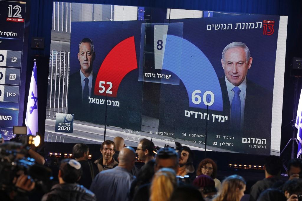 Izlazne ankete u Izraelu