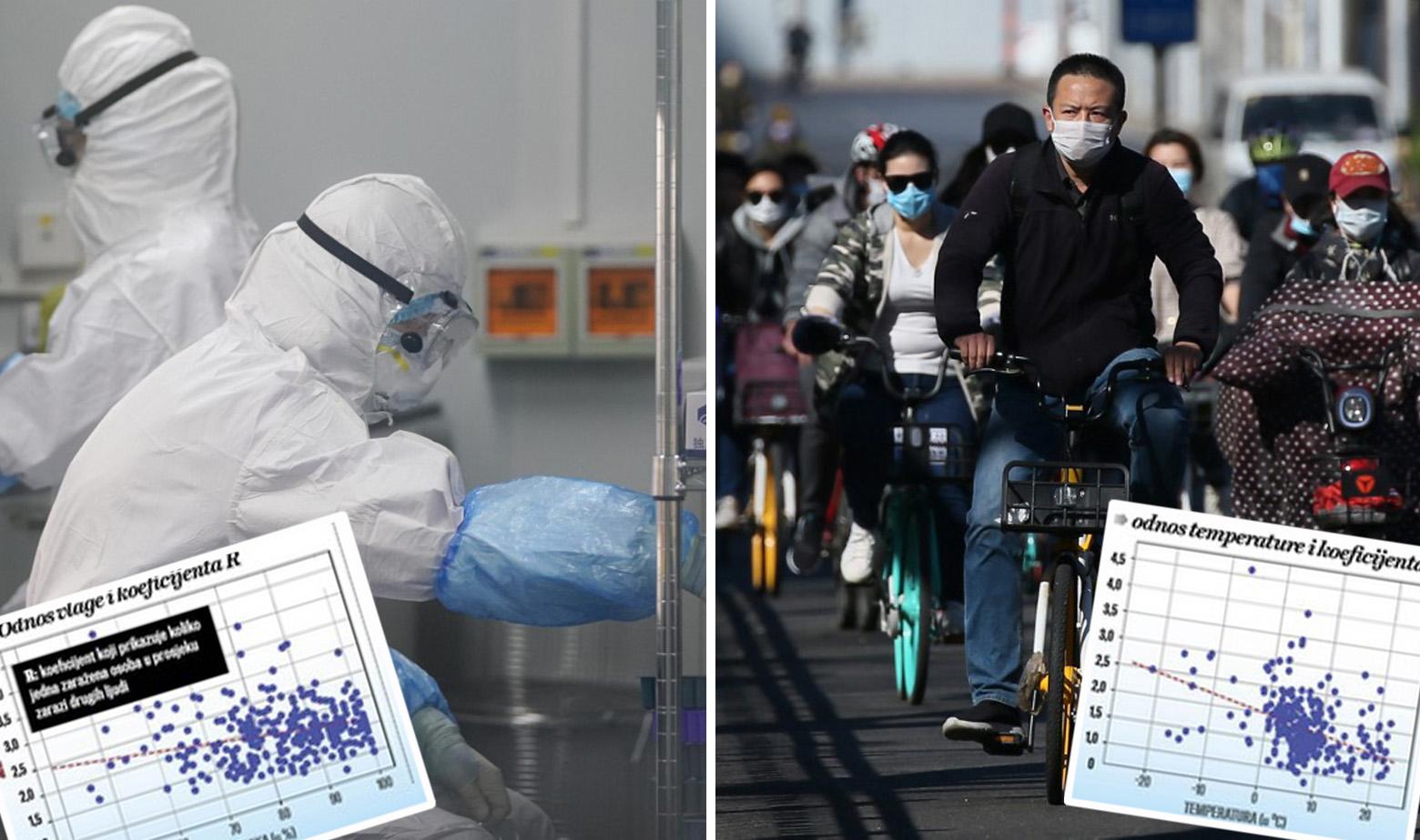 Prizori iz Kine i graf koji pokazuje utjecaj temperature i vlage na širenje virusa