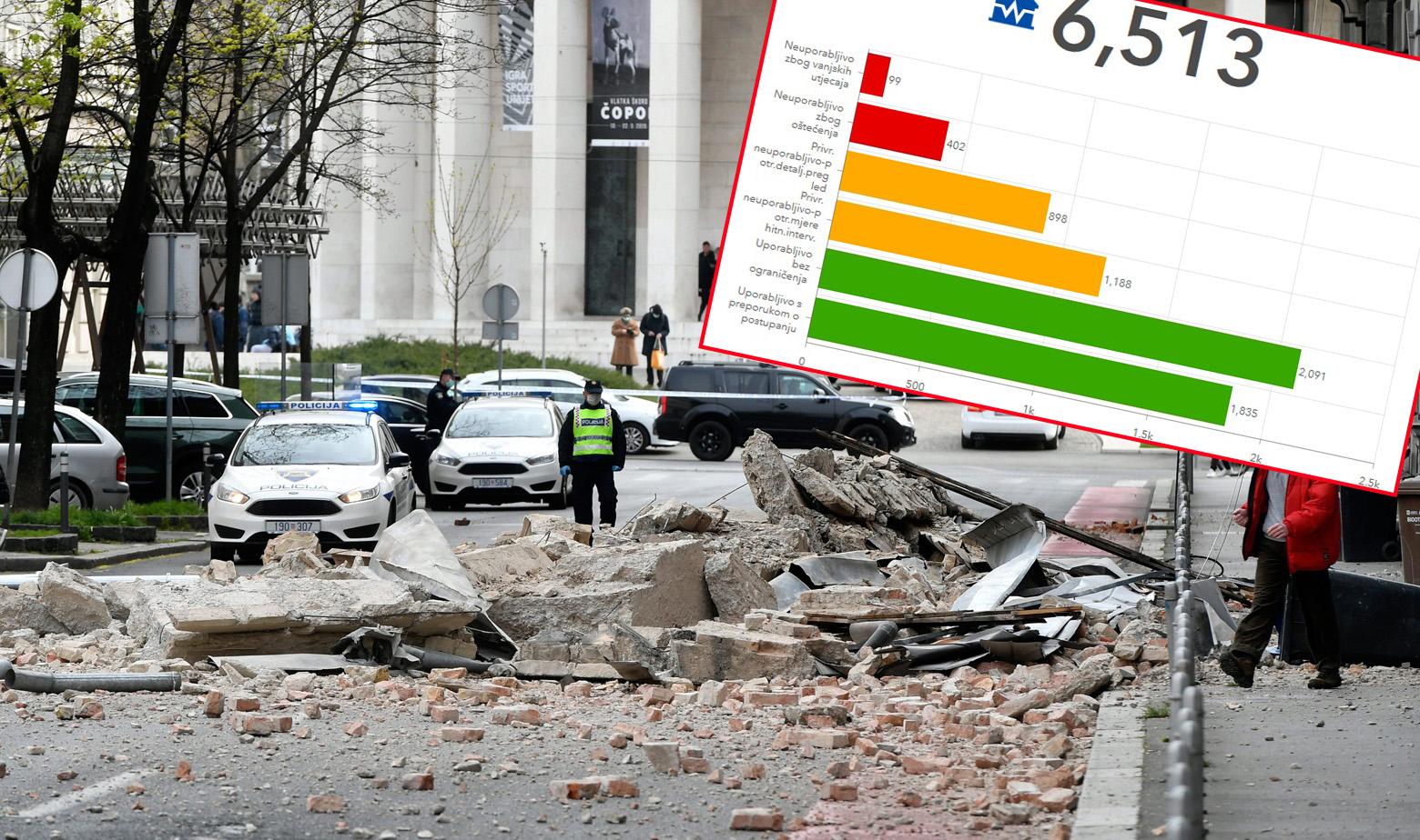 Jutarnji List Sto Ako Je Zgrada Nakon Potresa Dobila Zutu Ili Crvenu Oznaku Strucnjaci Na Jednom Mjestu Imaju Precizne Upute