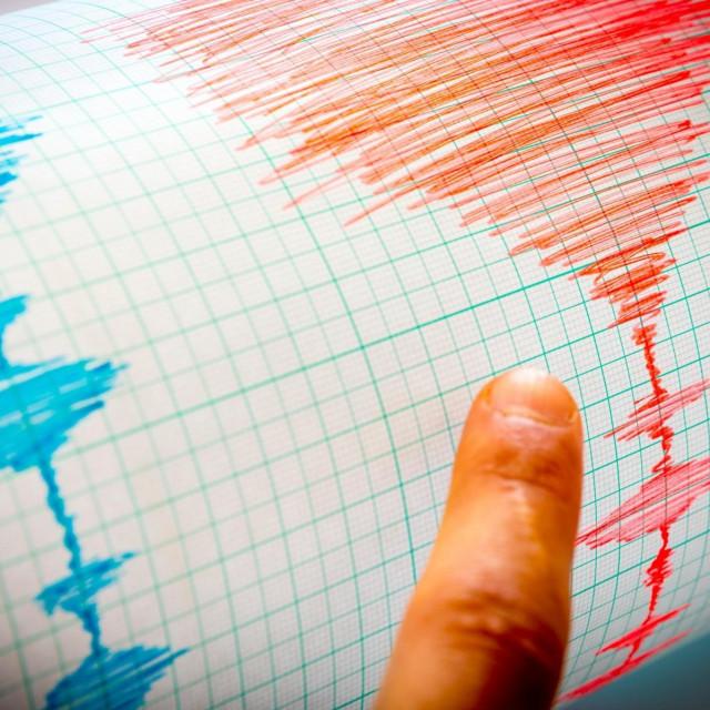 potres, seizmologija
