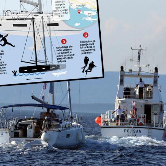Brod na kojem je poginuo mladi Nijemac u akvatoriju kod Šolte odtegljen je prema Splitu