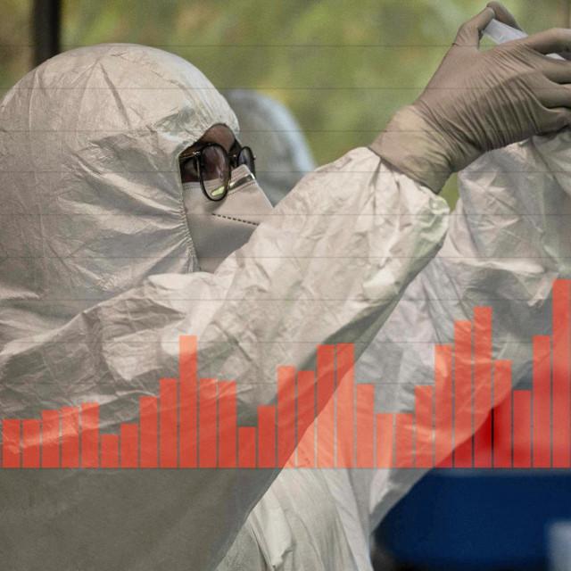 Neizvjesna epidemiološka situacija u Češkoj