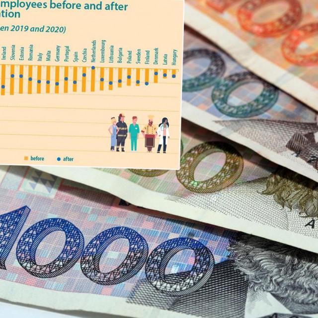 Ilustracija, Eurostat