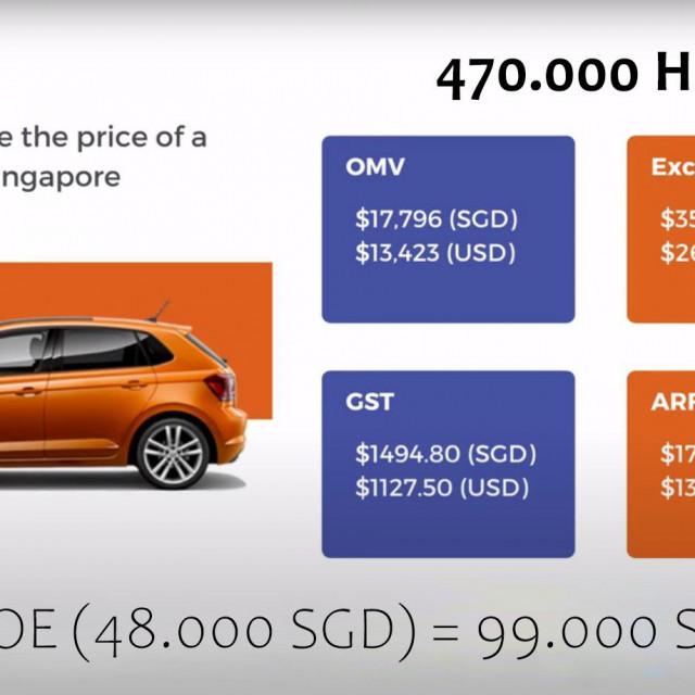 Cijena novog VW Pola u Singapuru